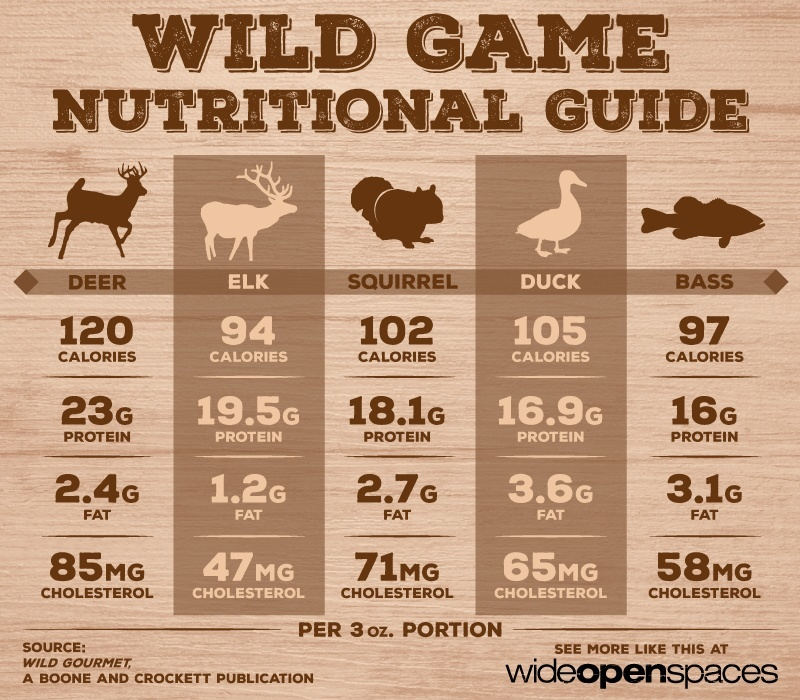 Nutritional-Infographic-1 (1)
