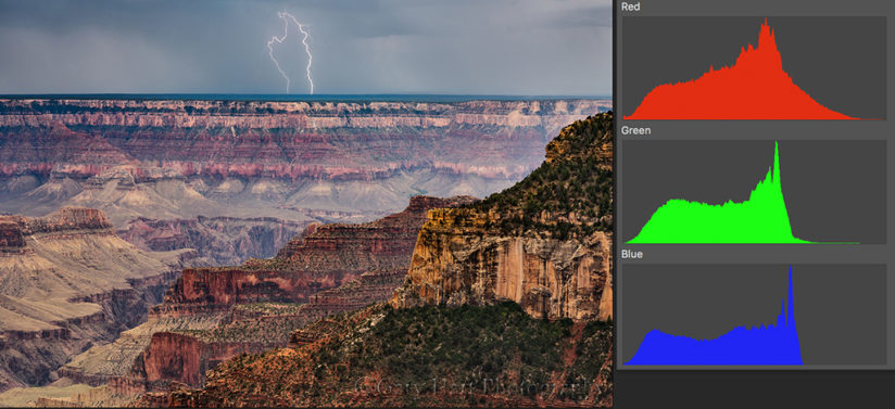 how to use histograms with all three RGB channels