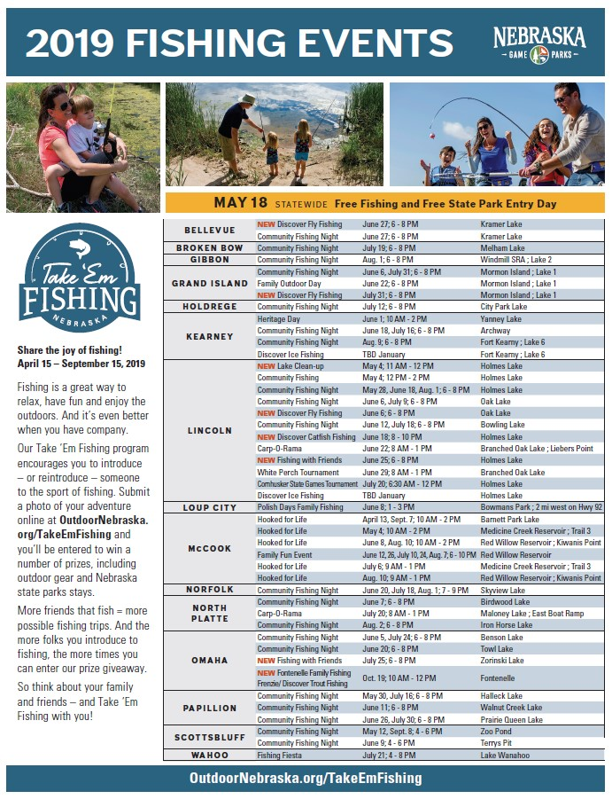 Family Fishing Poster 2019