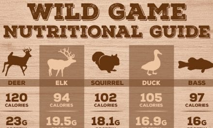 The Ultimate Wild Game Nutritional Guide